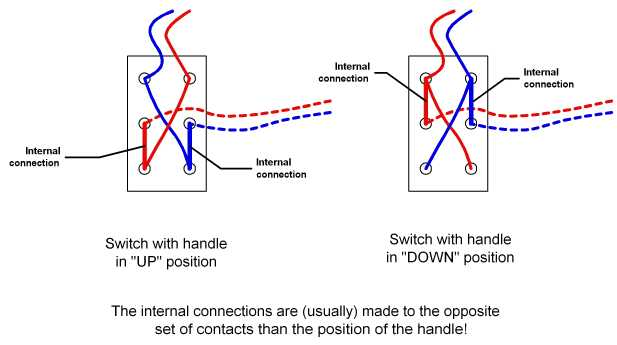 spdt toggle switch wiring diagram wiring diagram and hernes spst rocker switch wiring image about diagram